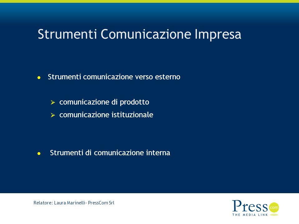 Strumenti Comunicazione Impresa