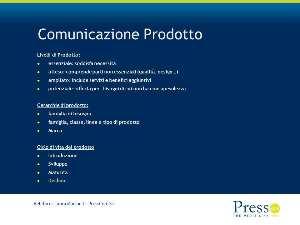 Comunicazione Prodotto