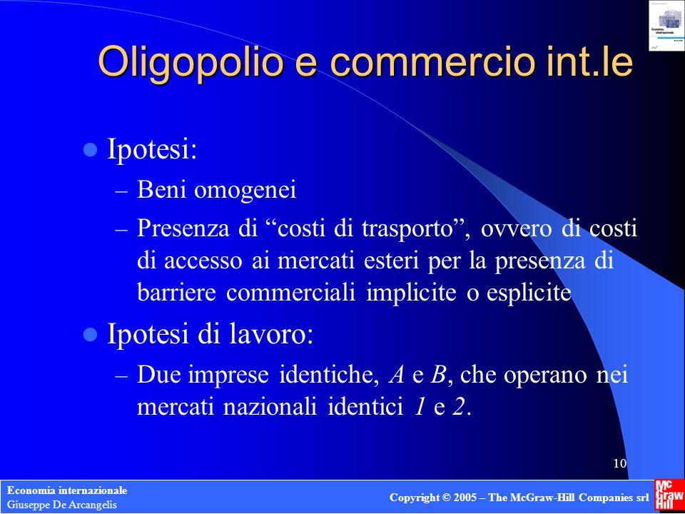 Oligopolio e commercio int.le