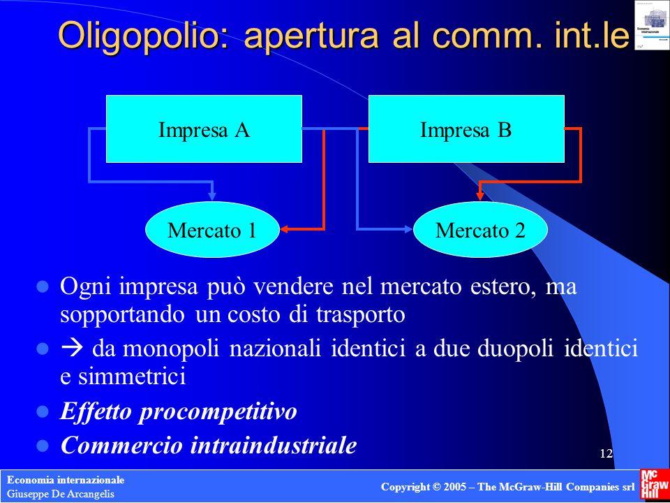 Oligopolio: apertura al comm. int.le