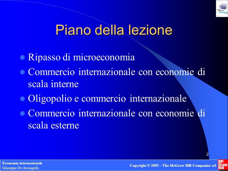 Piano della lezione Ripasso di microeconomia