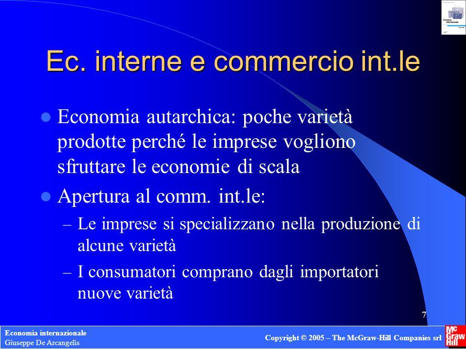 Ec. interne e commercio int.le