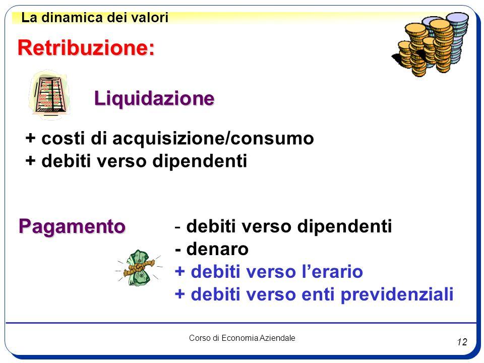 Retribuzione: Liquidazione Pagamento + costi di acquisizione/consumo