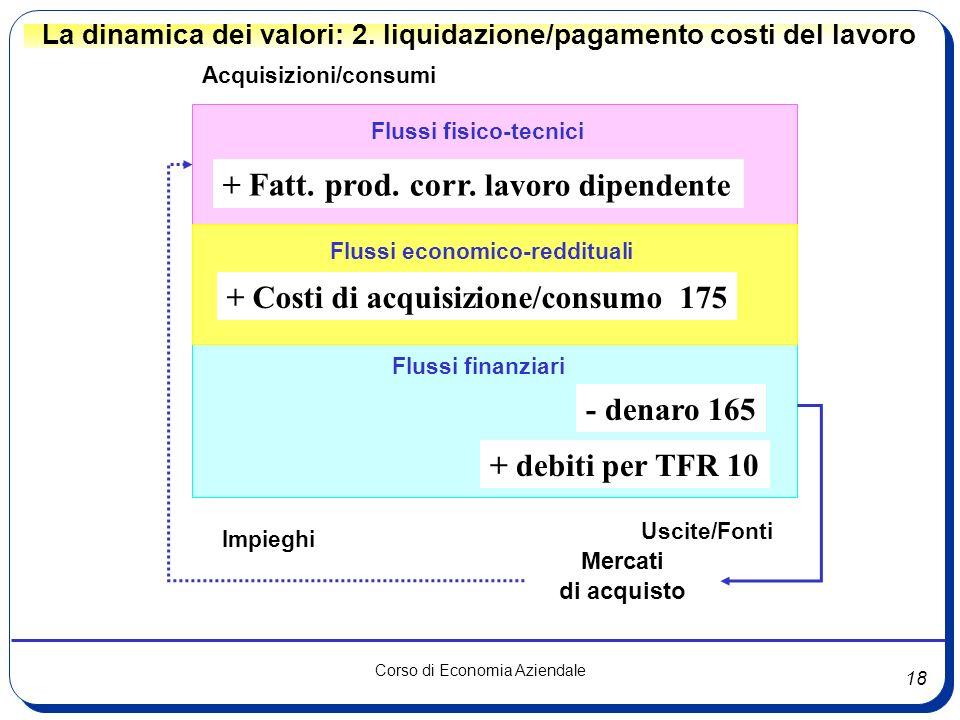 Flussi fisico-tecnici Flussi economico-reddituali