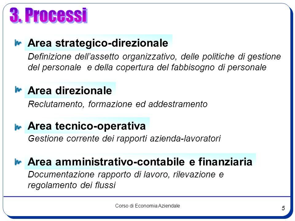 3. Processi Area strategico-direzionale Area direzionale
