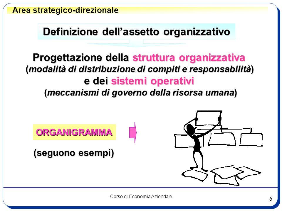 Progettazione della struttura organizzativa e dei sistemi operativi