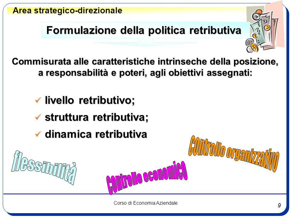 controllo organizzativo flessibilità controllo economico