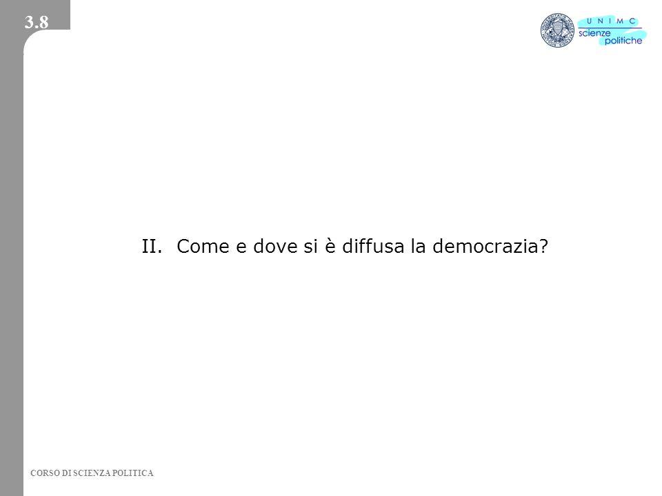 II. Come e dove si è diffusa la democrazia