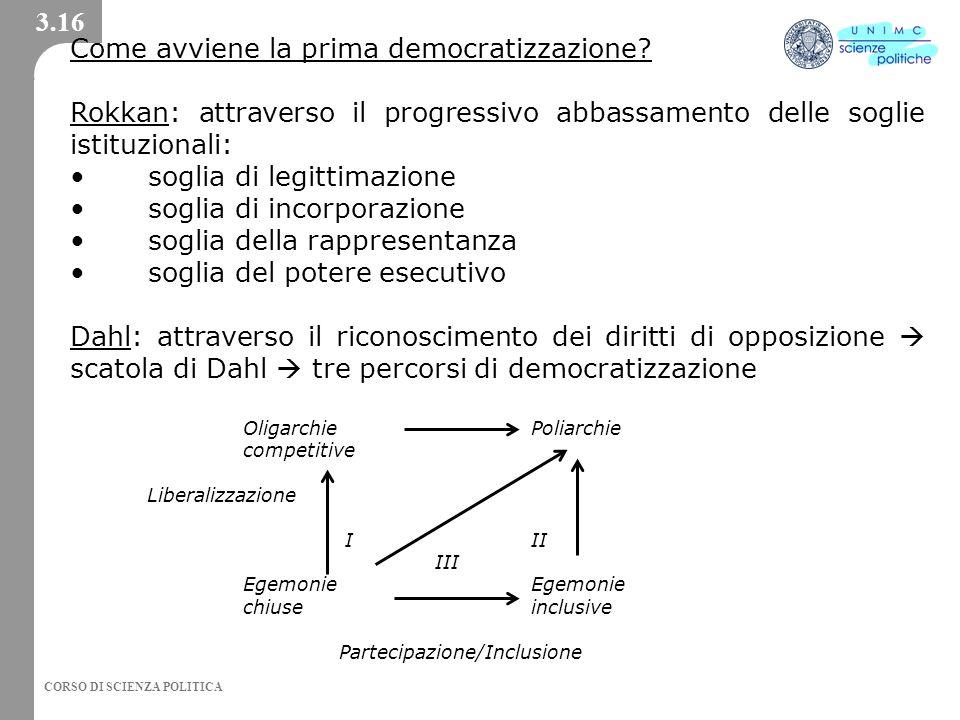 Come avviene la prima democratizzazione