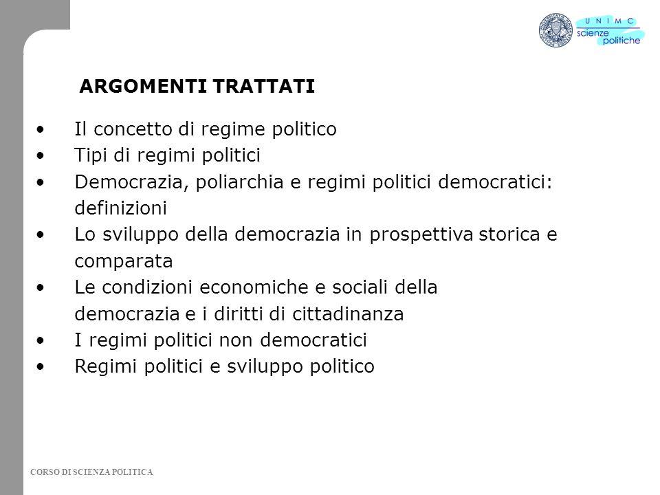 Il concetto di regime politico Tipi di regimi politici