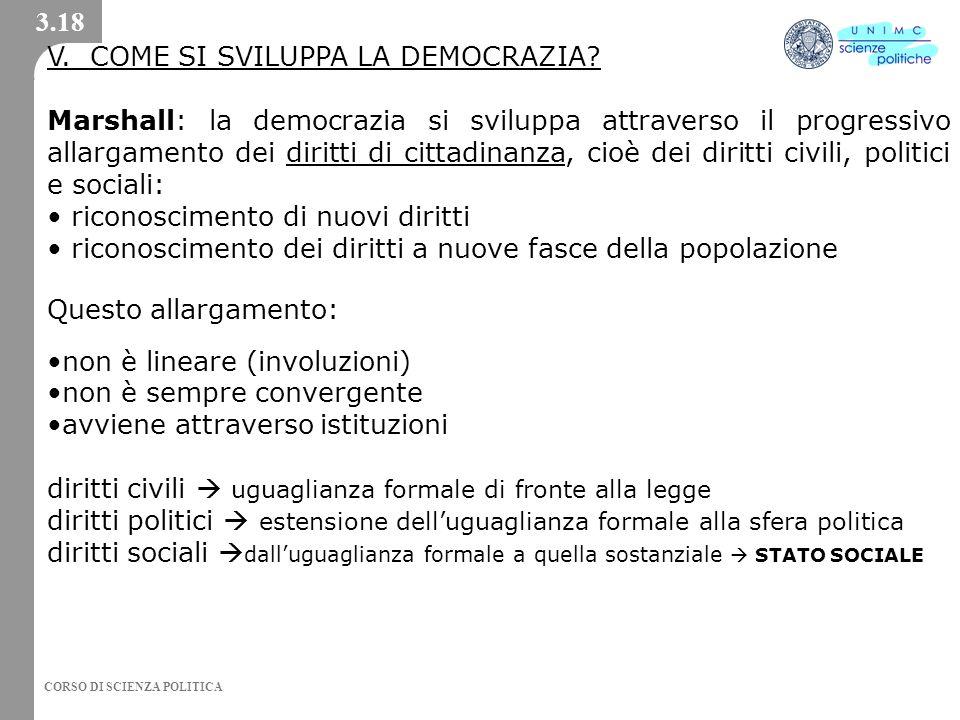 V. COME SI SVILUPPA LA DEMOCRAZIA