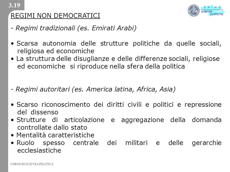 REGIMI NON DEMOCRATICI - Regimi tradizionali (es. Emirati Arabi)