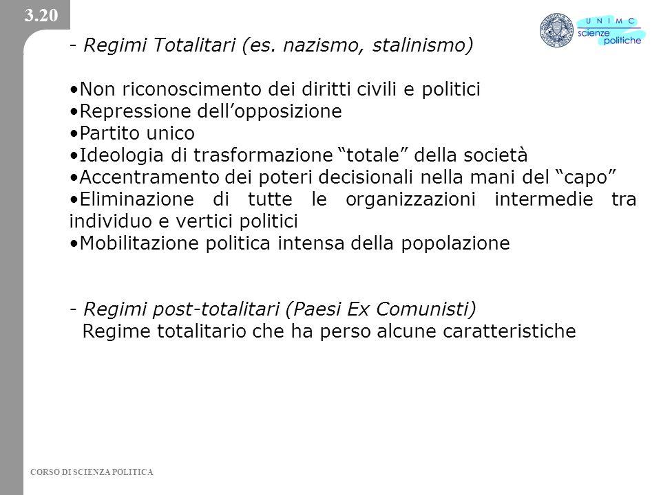 - Regimi Totalitari (es. nazismo, stalinismo)