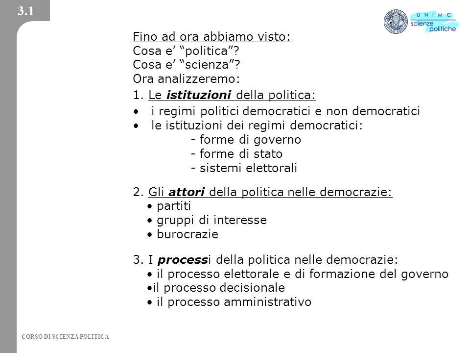 3.1 Fino ad ora abbiamo visto: Cosa e' politica Cosa e' scienza