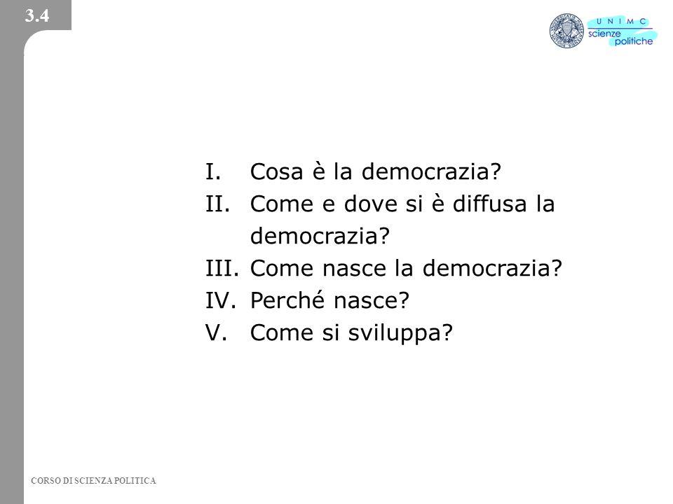 Come e dove si è diffusa la democrazia Come nasce la democrazia