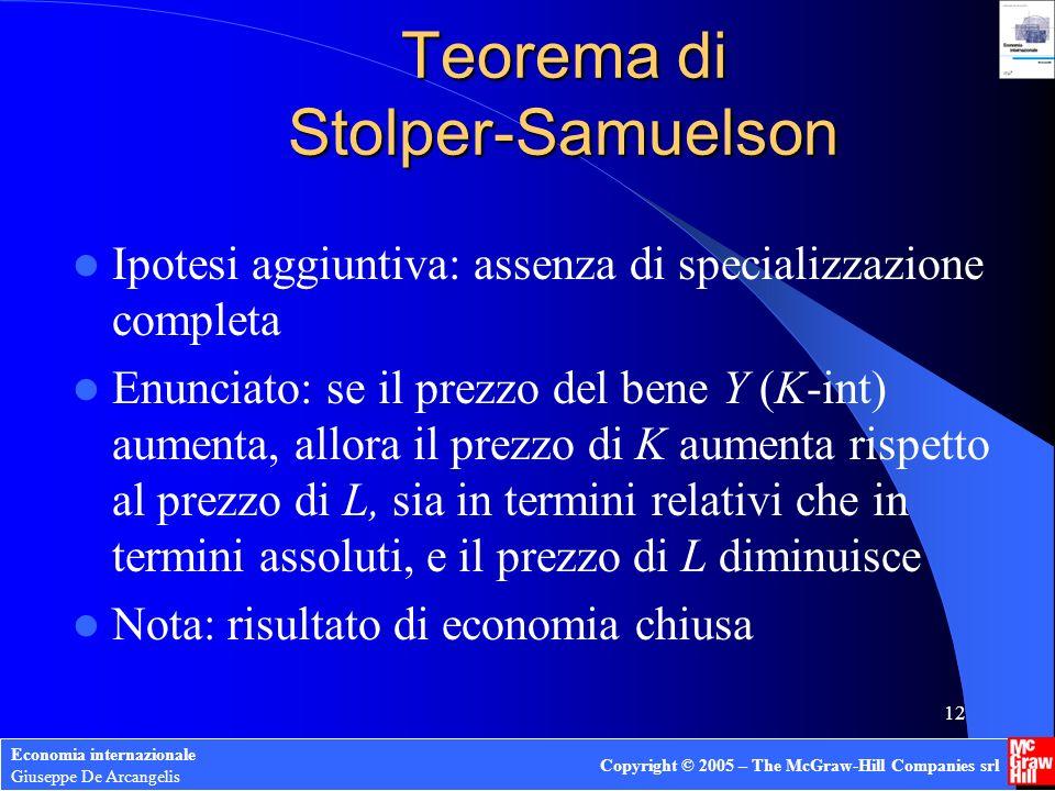 Teorema di Stolper-Samuelson