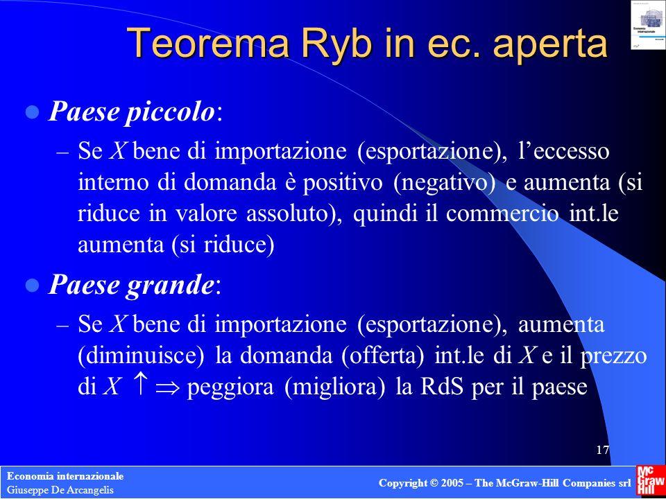 Teorema Ryb in ec. aperta