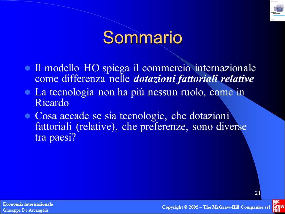 Sommario Il modello HO spiega il commercio internazionale come differenza nelle dotazioni fattoriali relative.