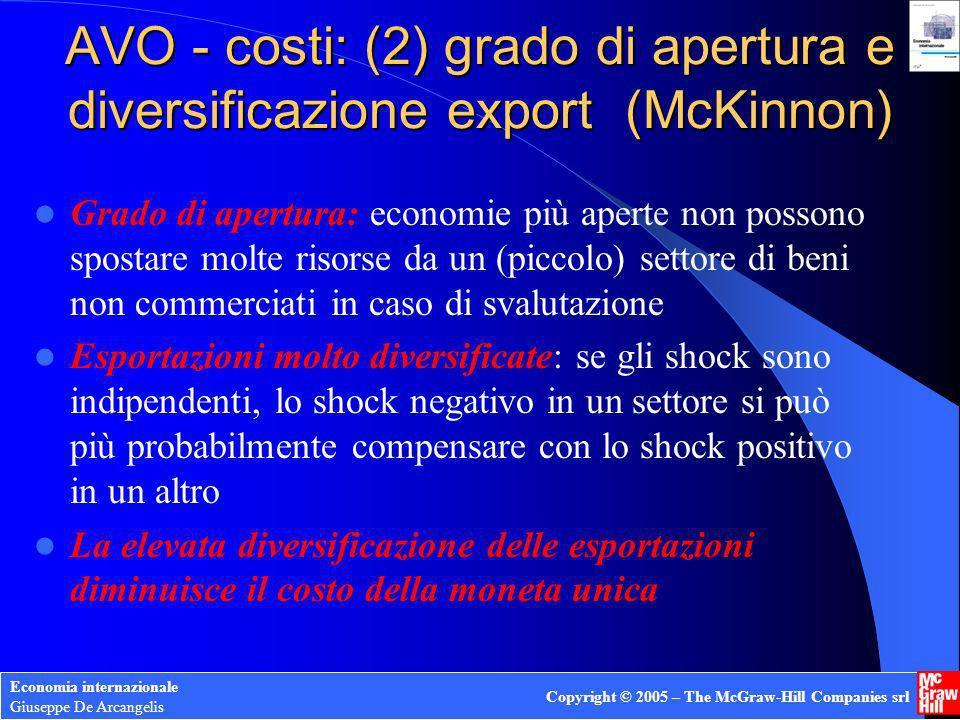 AVO - costi: (2) grado di apertura e diversificazione export (McKinnon)