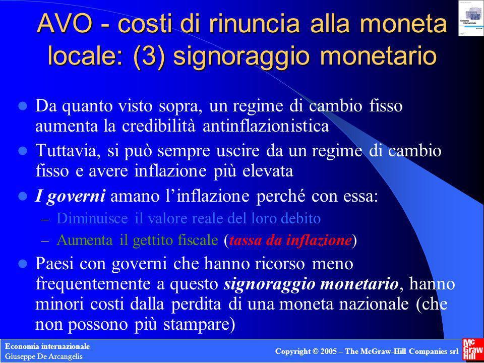 AVO - costi di rinuncia alla moneta locale: (3) signoraggio monetario