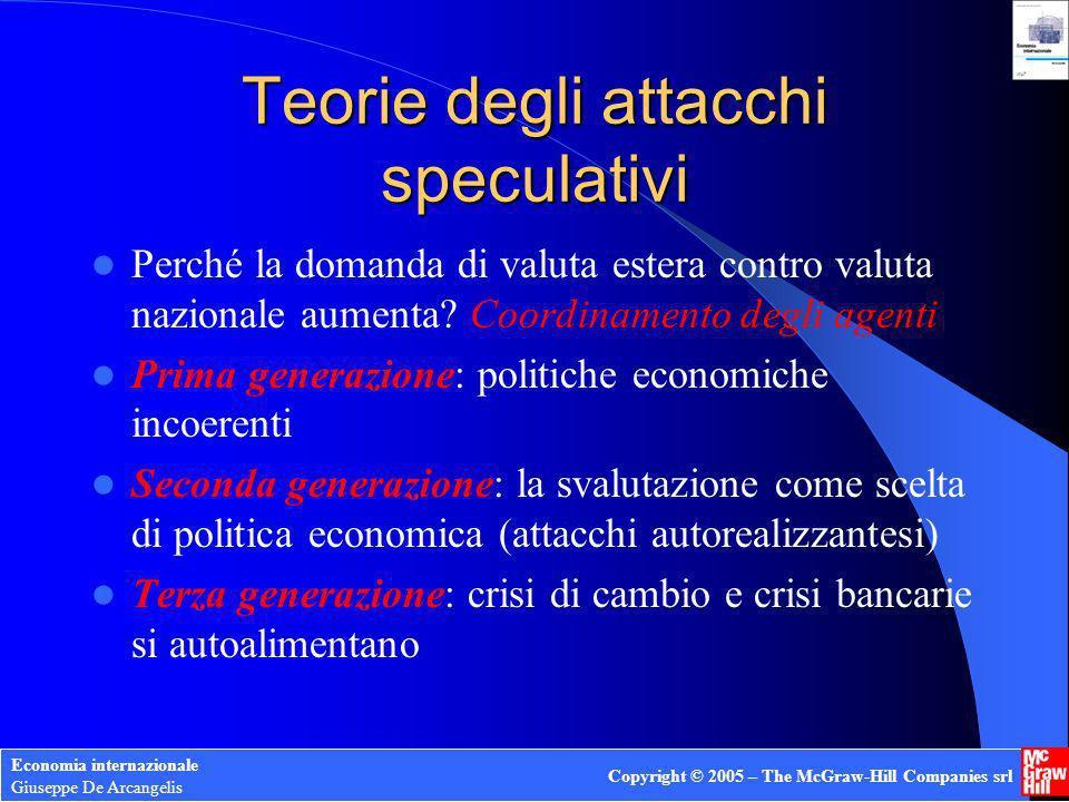 Teorie degli attacchi speculativi