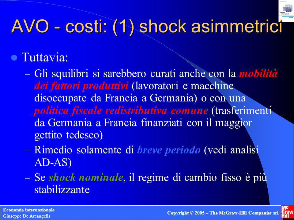 AVO - costi: (1) shock asimmetrici