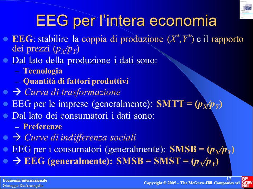 EEG per l'intera economia