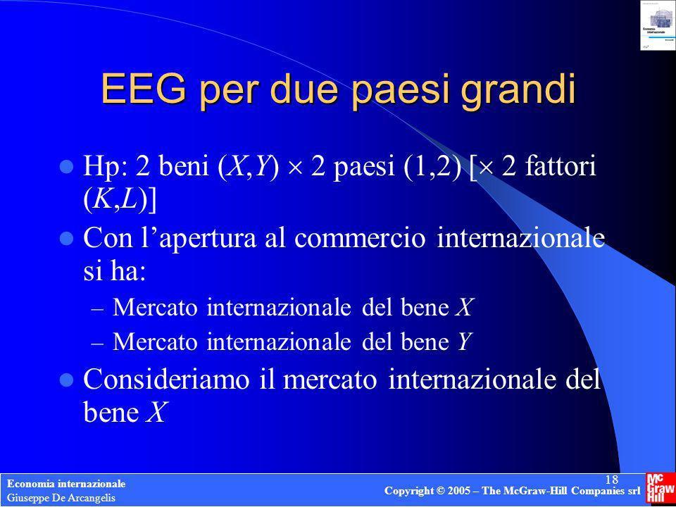 EEG per due paesi grandi