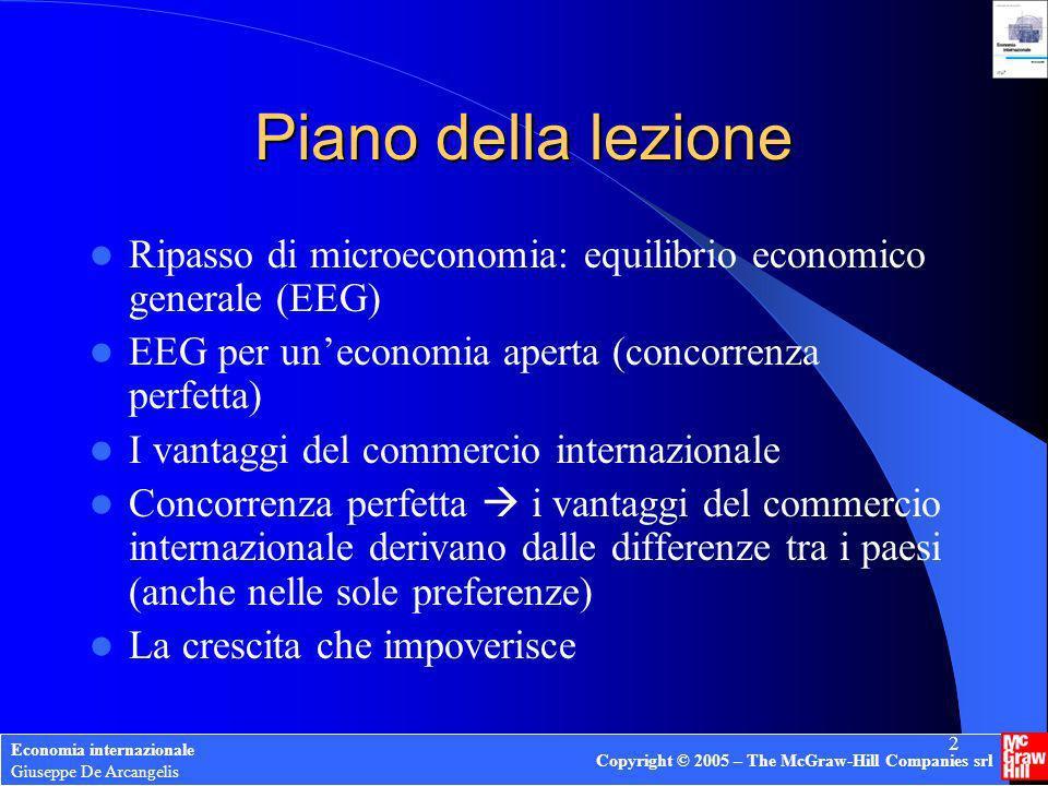 Piano della lezione Ripasso di microeconomia: equilibrio economico generale (EEG) EEG per un'economia aperta (concorrenza perfetta)