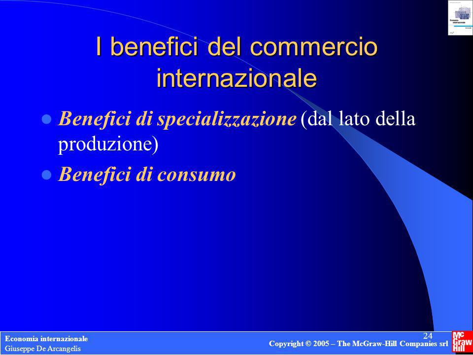 I benefici del commercio internazionale