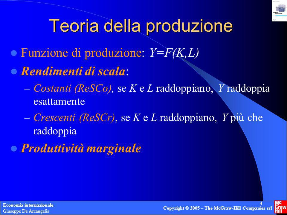 Teoria della produzione
