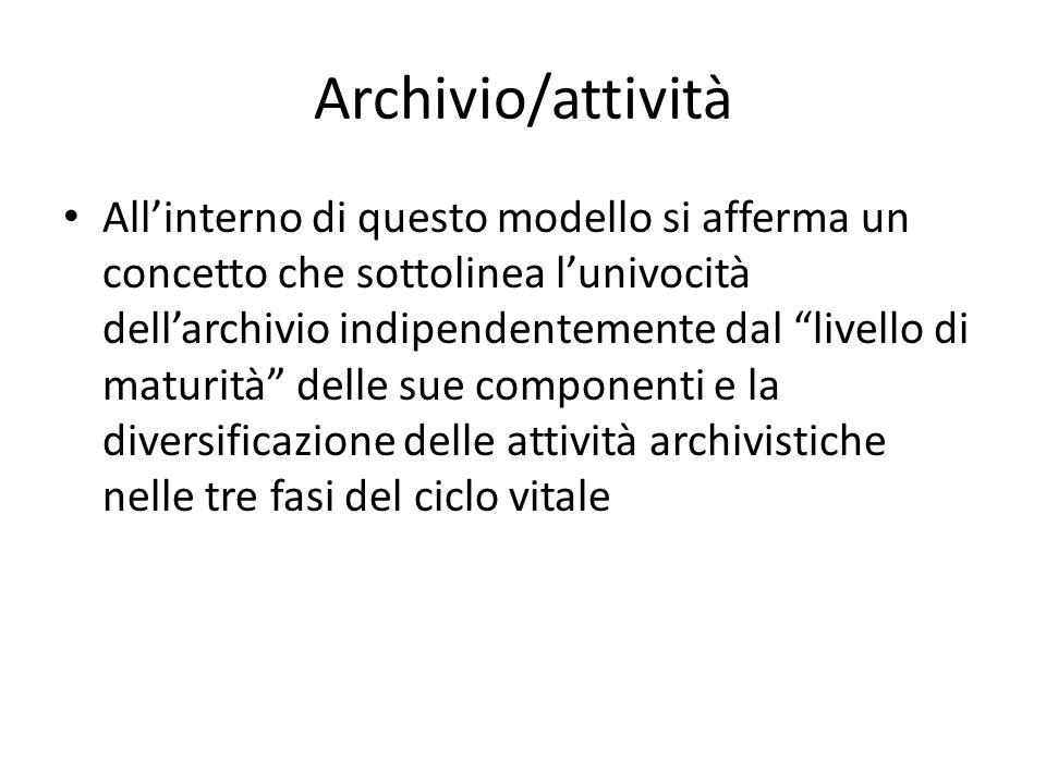 Archivio/attività