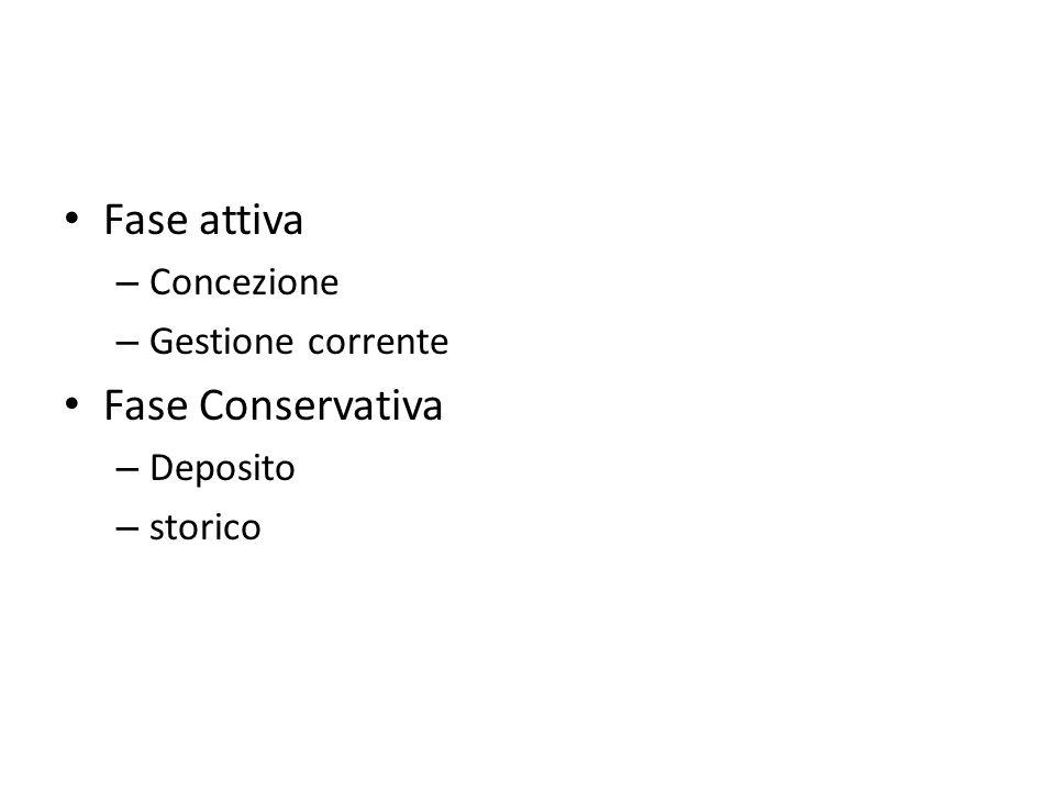 Fase attiva Fase Conservativa Concezione Gestione corrente Deposito