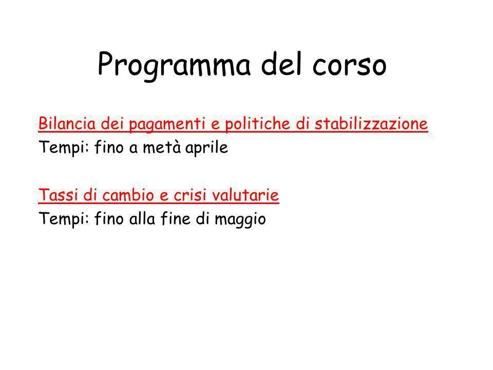 Programma del corso Bilancia dei pagamenti e politiche di stabilizzazione. Tempi: fino a metà aprile.