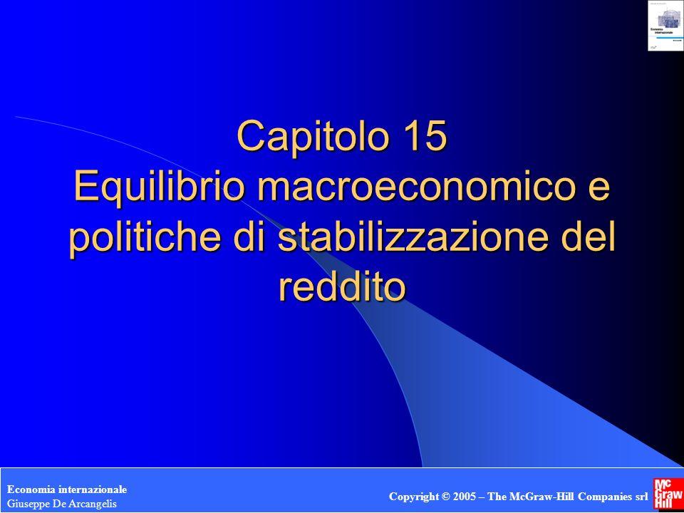 Capitolo 15 Equilibrio macroeconomico e politiche di stabilizzazione del reddito