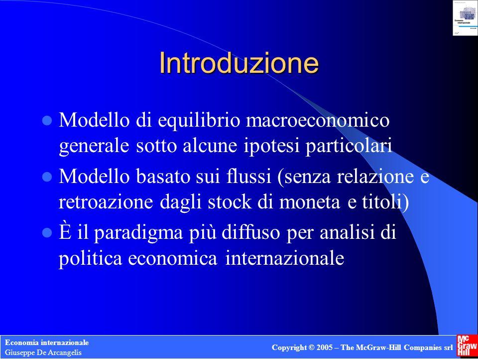 Introduzione Modello di equilibrio macroeconomico generale sotto alcune ipotesi particolari.