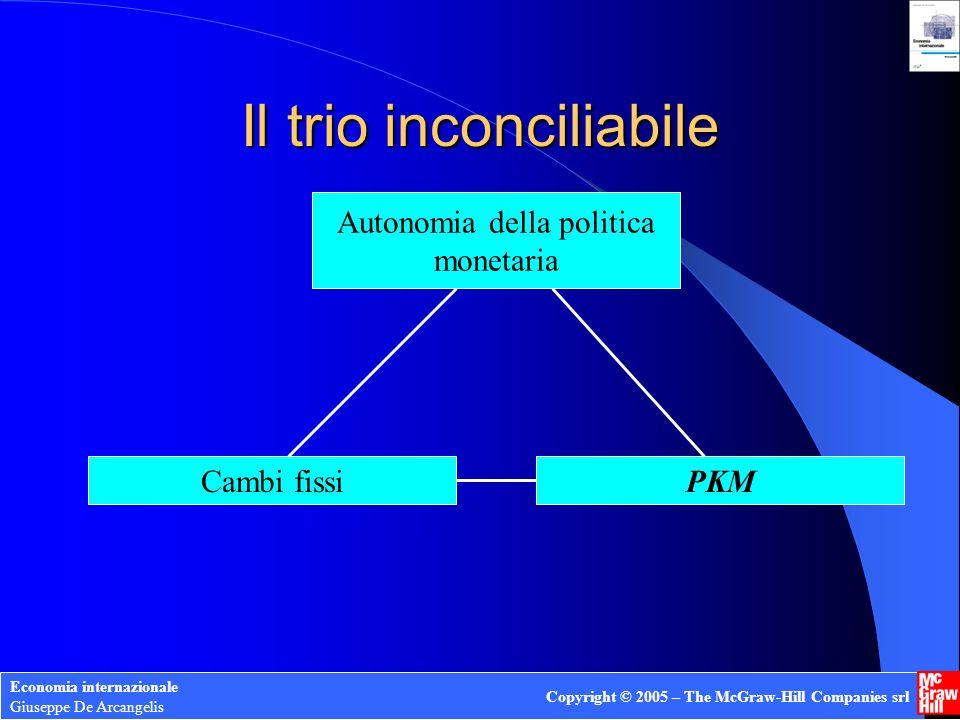 Il trio inconciliabile