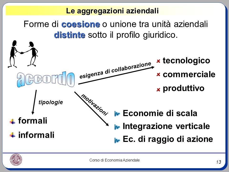 Le aggregazioni aziendali esigenza di collaborazione