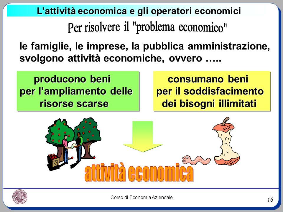 L'attività economica e gli operatori economici