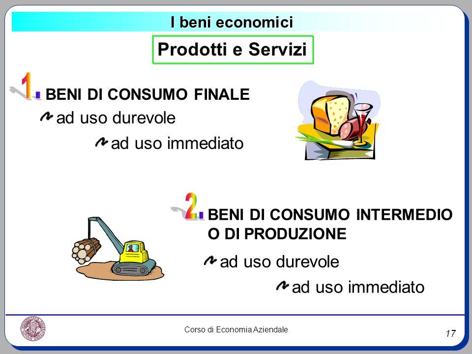 Prodotti e Servizi 1. 2. ad uso durevole ad uso immediato
