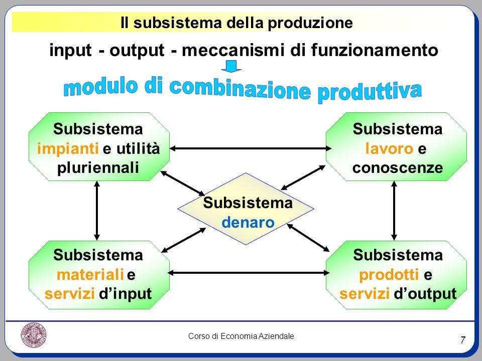 Il subsistema della produzione