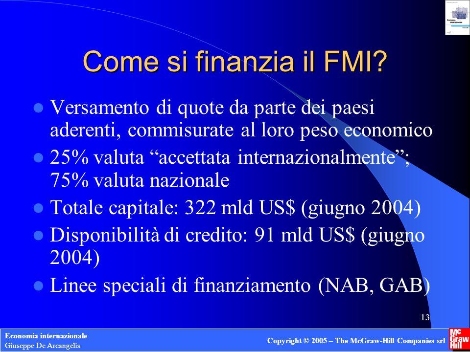 Come si finanzia il FMI Versamento di quote da parte dei paesi aderenti, commisurate al loro peso economico.