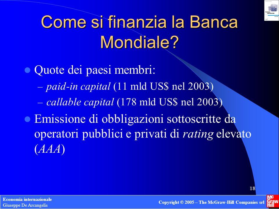 Come si finanzia la Banca Mondiale