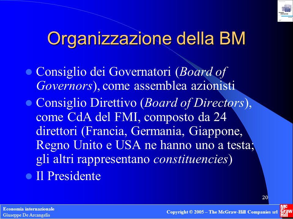 Organizzazione della BM