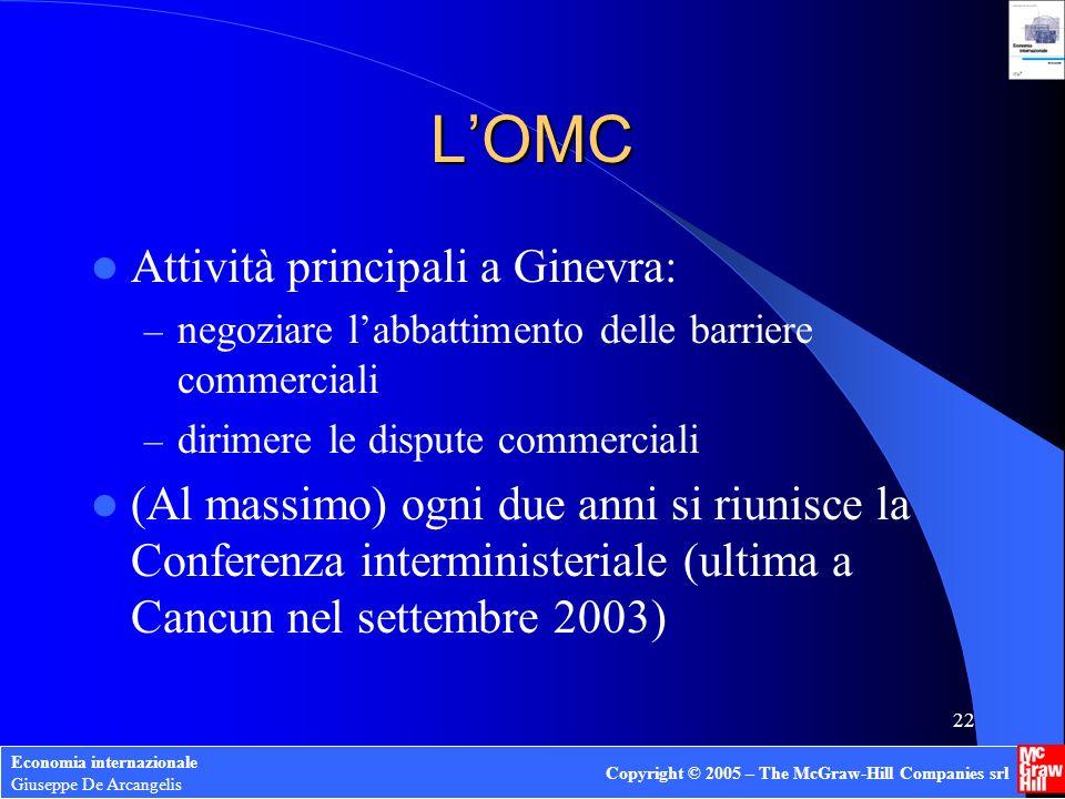 L'OMC Attività principali a Ginevra: