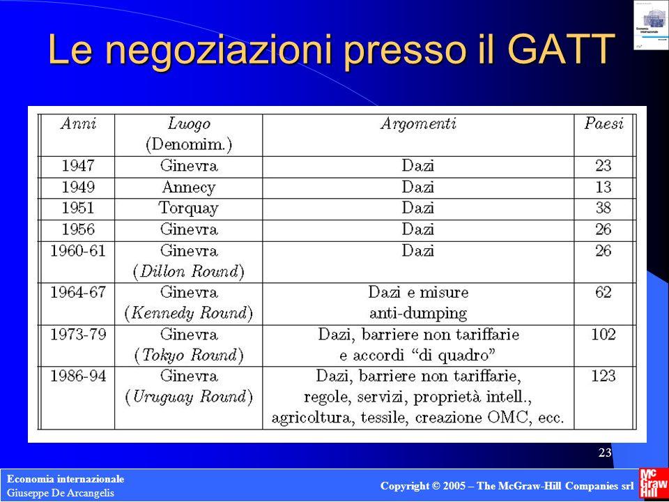 Le negoziazioni presso il GATT