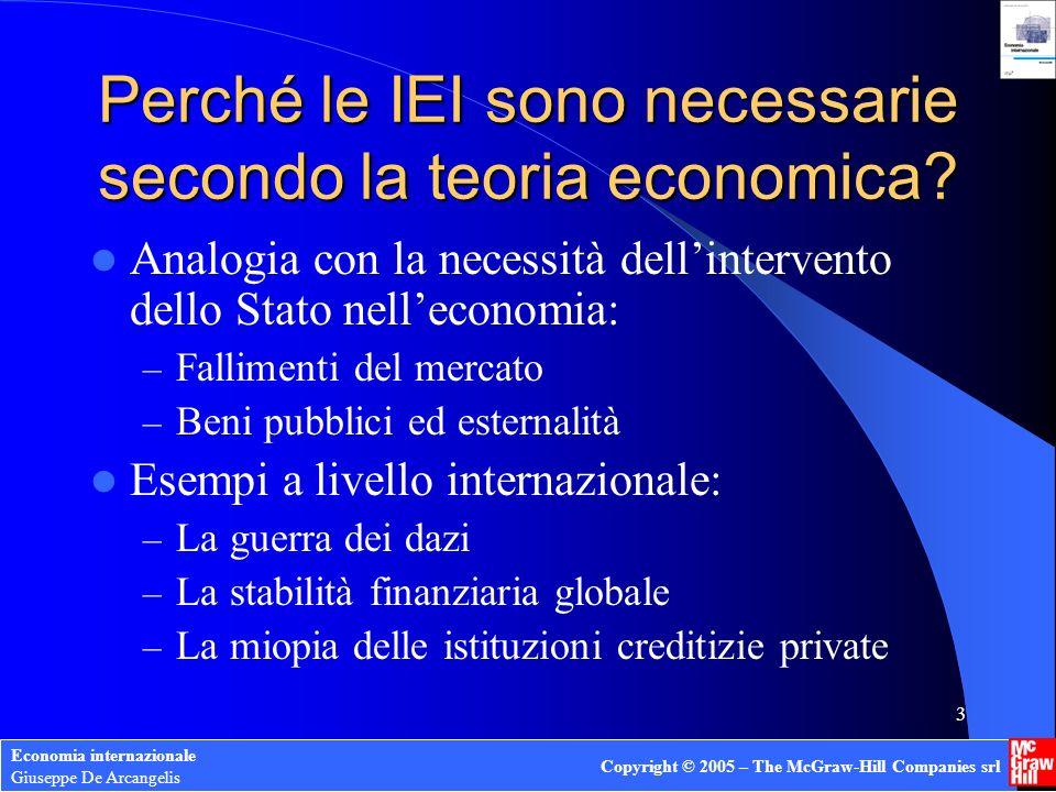 Perché le IEI sono necessarie secondo la teoria economica