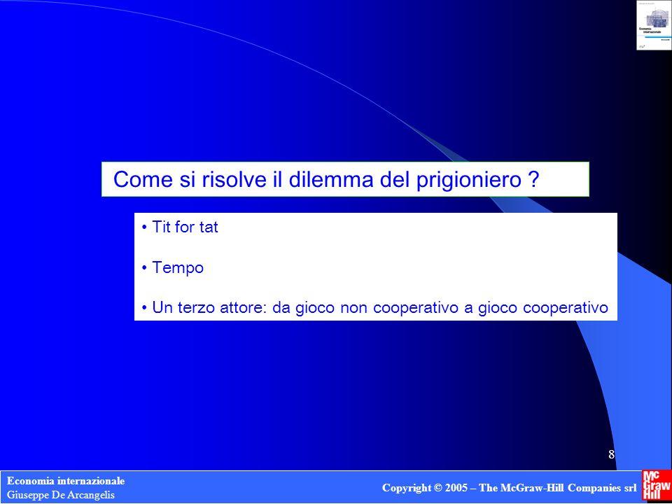 Come si risolve il dilemma del prigioniero