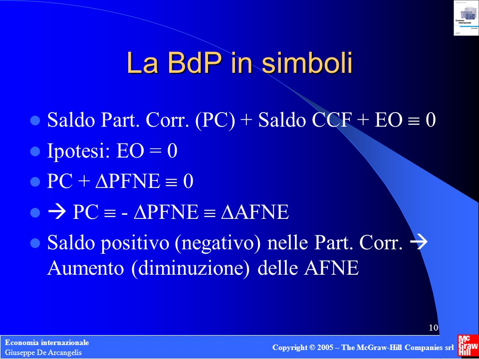 La BdP in simboli Saldo Part. Corr. (PC) + Saldo CCF + EO  0