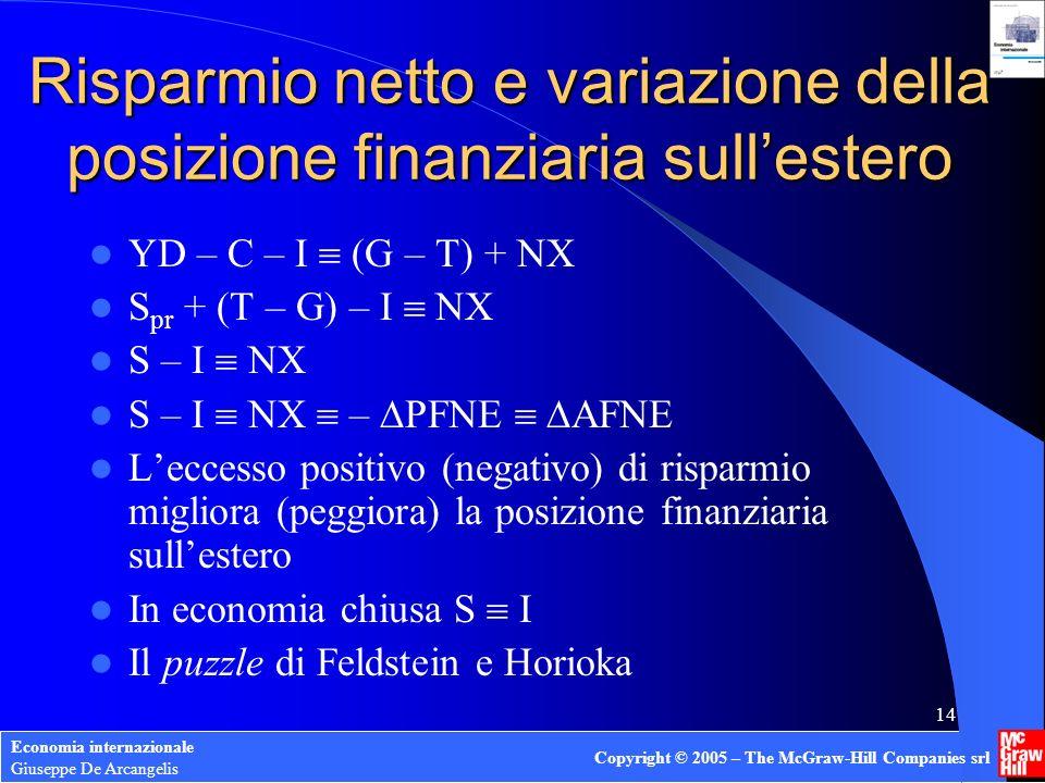 Risparmio netto e variazione della posizione finanziaria sull'estero